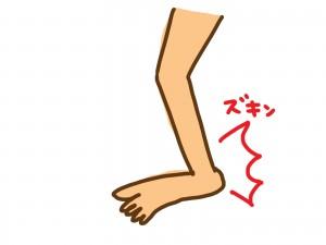 結跏趺坐で足が痛い